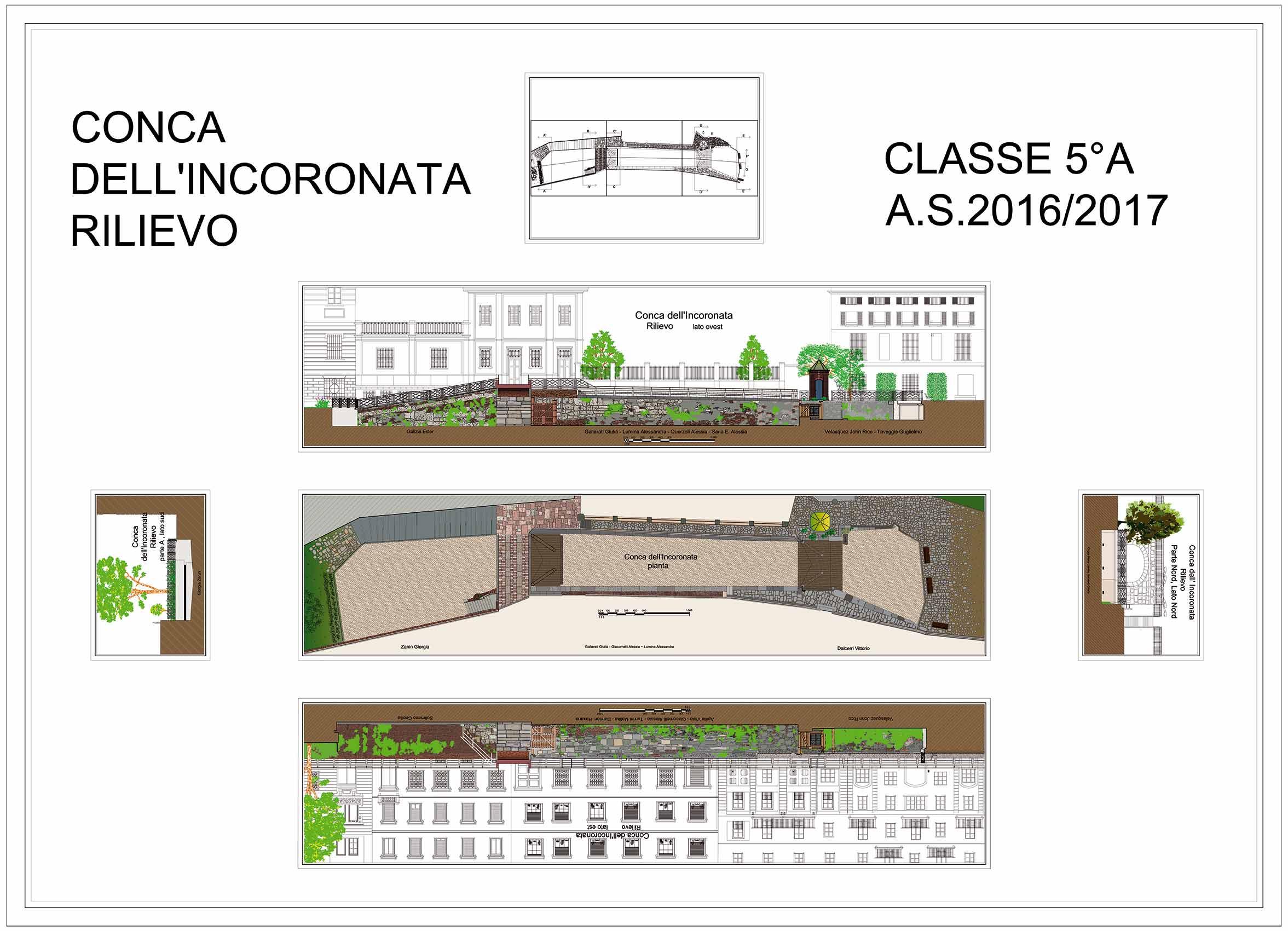C:\001 Giuseppe\Lavori\LAS\AS16-17\5A\RilConca\Imaginazione 1 Model (1)