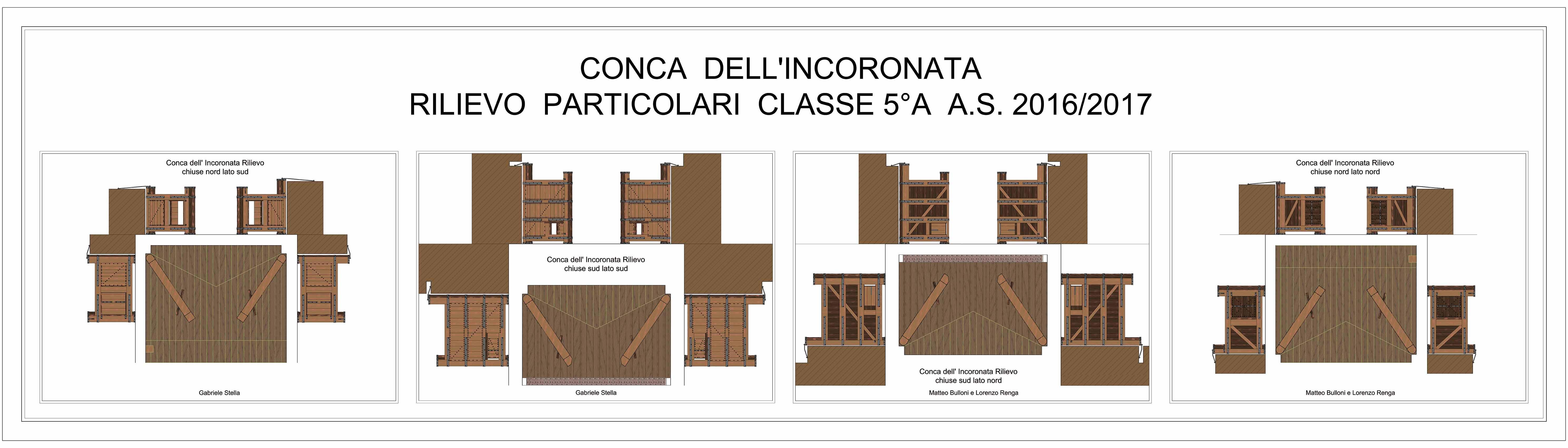 C:\001 Giuseppe\Lavori\LAS\AS16-17\5A\RilConca\Chiuse Model (1)